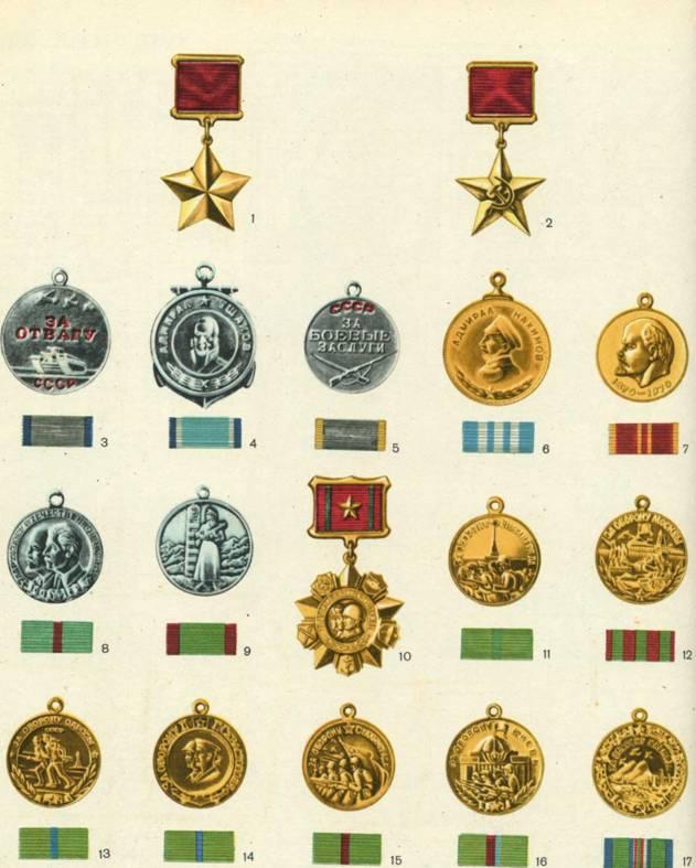 Герой, советского, союза, Полный Кавалер ордена